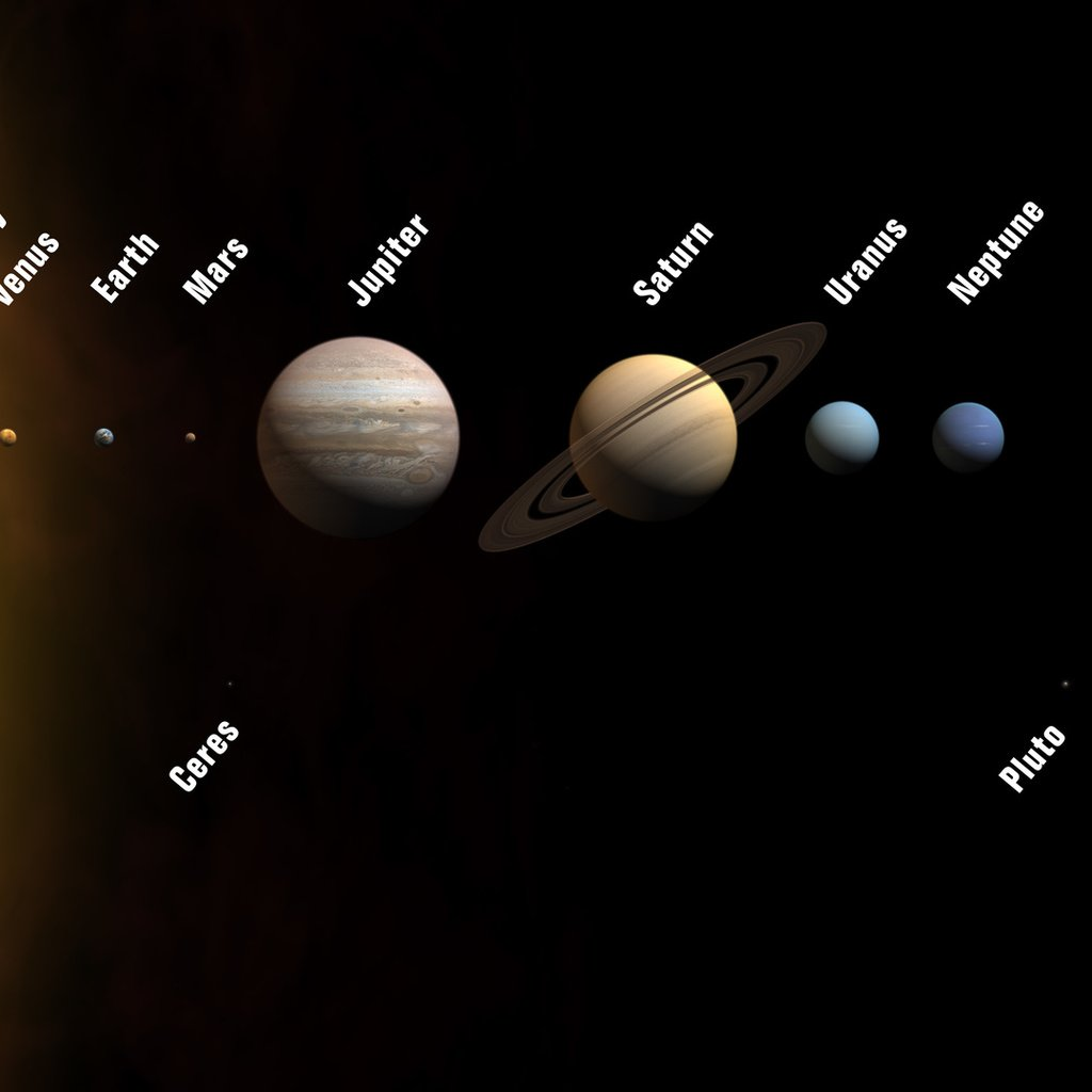 the inner and outer planets in our solar system universe - 960×800