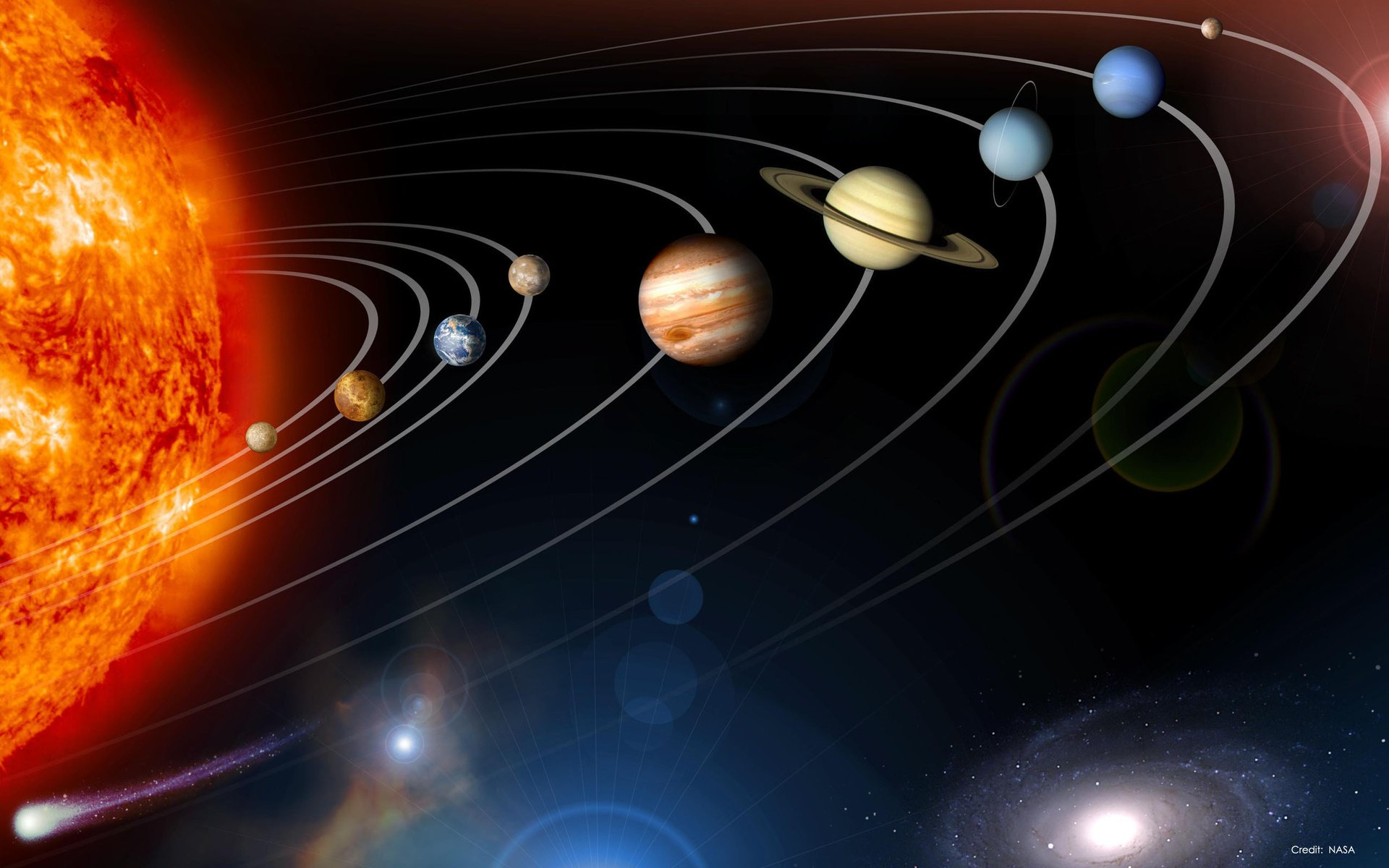 the importance of gravity in the solar system Gravity is very important to us we could not live on earth without it the sun's gravity keeps earth in orbit around it, keeping us at a comfortable distance to enjoy the sun's light and warmth.